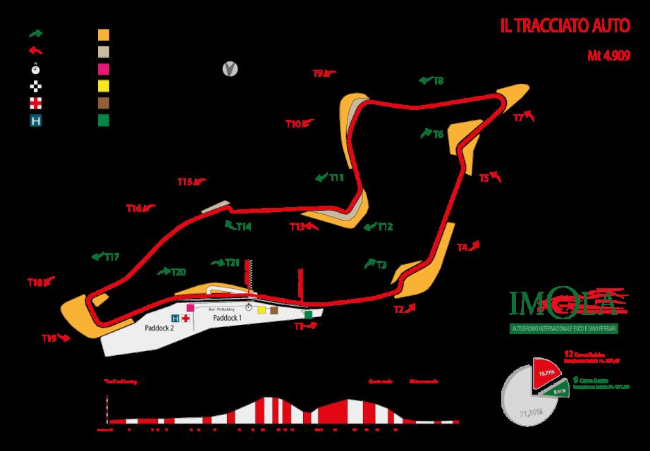 Mappa_Tracciato_Auto